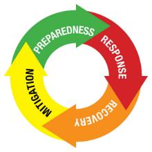 em-preparedness-icon